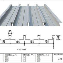 银川YXB48-200-600(B)镀锌钢板图片