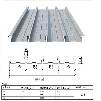 白城YXB76-305-915镀锌钢板厂家
