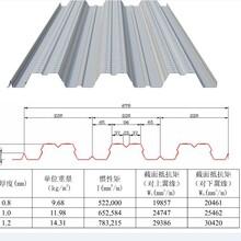 陕西省YX114-333-666镀锌钢板机器出租图片