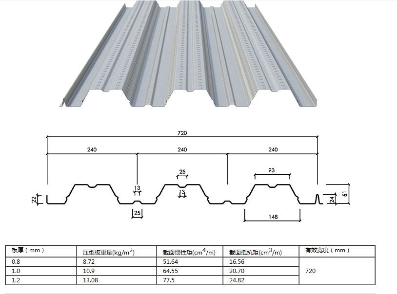 周口YXB51-342-1025组合楼承板厂家
