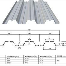 四平YXB48-200-600(B)槽型板图片