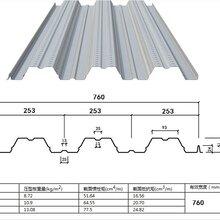 伊犁YXB40-185-740(B)压型钢板底模图片