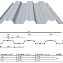 葫芦岛YXB51-342-1025槽型板图片