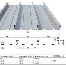 南阳YXB51-342-1025压型钢板底模图片