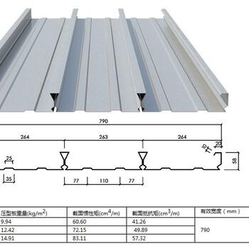 大兴安岭地区YXB65-185-555(B)承重板