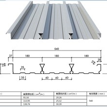 北京YXB65-236-710压型钢板底模图片