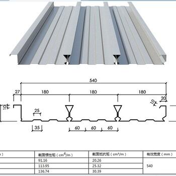 白城YXB51-250-750楼承板