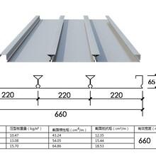 张掖YXB51-342-1025楼承板图片