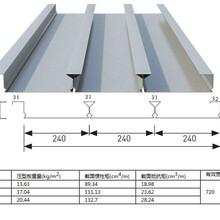 牡丹江YXB75-230-690壓型鋼板圖片