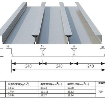 牡丹江YXB75-230-690压型钢板