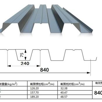 许昌YXB51-250-750钢承板厂家