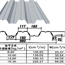 三門峽YXB76-280-840鋼模板圖片