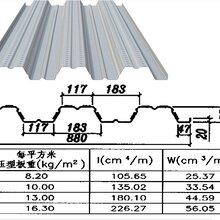 三門峽(xia)YXB76-280-840鋼模板圖片