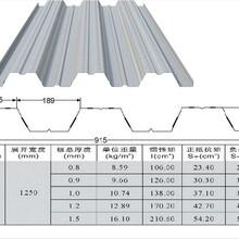 金昌YXB60-186-558(B)组合楼承板厂家图片