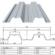 烏海YXB51-305-915組合樓承板圖片