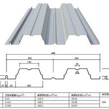 乌海YXB51-305-915组合楼承板图片