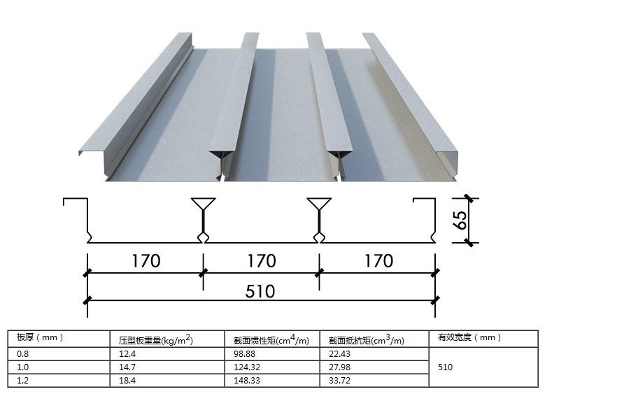 枣庄YXB76-280-840压型钢板