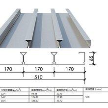 YJ25-400立边双咬合钛锌屋面板图片