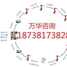 辉县、卫辉代写大型工业可行性报告187-3817-3828