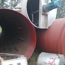 出售二手1.818米煤渣烘干机2台图片