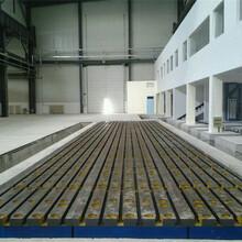鐵地板生產廠家--昌新量具圖片