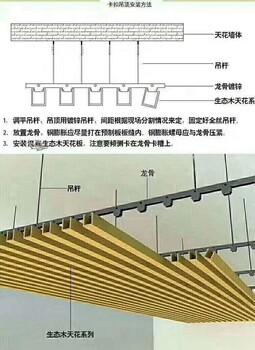 酒店办公室吊顶工装厂家定制甘肃张家川