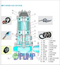 150WQ180-30-30潜水无堵塞排污泵图片