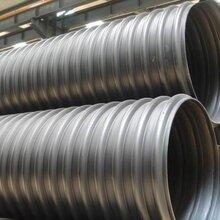 利通LT1205石油输送管高压石油输送管石油输送管道石油输送管生产厂家
