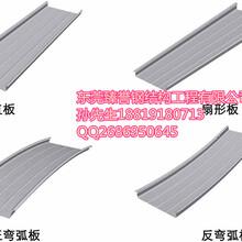 贵州铝镁锰屋面板价格,铝镁锰板厂家,贵阳铝镁锰合金板