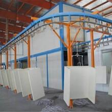 高密市興源機械涂裝線涂裝生產線涂裝流水線品質保障行業領先圖片