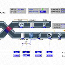 楼宇自控系统净化空调自控公司PLCDDC图片
