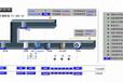 重慶PLC自動化控制