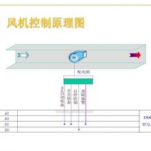 新风机组PLC自控箱控制柜配电箱新风机组自控箱(柜)图片