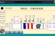 上海楼宇自控系统公司