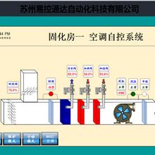 上海楼宇自控系统公司图片