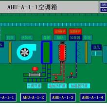 净化车间微差压控制系统空调自控系统图片