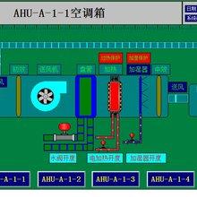 净化车间微差压控制系统空调自控系统