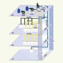 空调通风系统安装实训装置图片