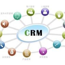 江蘇斯點網絡crm軟件開發,南京外貿crm系統服務公司收費報價表圖片