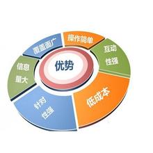 南京網絡推廣公司_按效果付費圖片