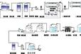 供应全国中小型尿素生产设备/0.5-20T尿素设备/汽车柴油车尾气处理设备/国四标准尾气处理设备/尿素设备