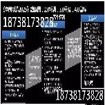 荣成市水泥窑协同处置项目申请报告代写中心图片