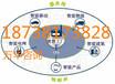 凉山州供应链项目申请报告外包服务185-3819-1914