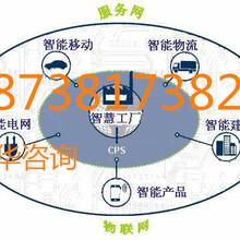 汾阳市物联网可行性研究报告图片