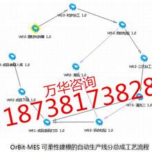 琼中县大数据可行性研究报告图片