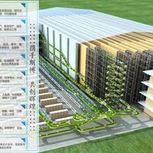 威县价格合理高效照明产品及系统制造资金申请报告图片