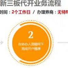 青海玉树新三板垫资开户有了适当性管理对投资者保护意义深远