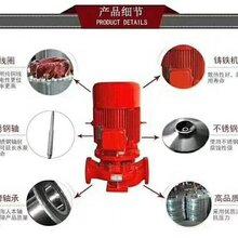 南昌室内消火栓泵厂家图片