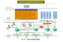 矿井综合自动化系统-煤矿综合自动化系统图片