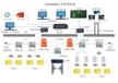 井下人员定位系统-井下人员定位系统